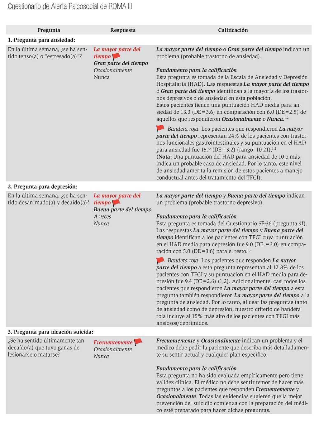 plan terapéutico dosis de prostatitis de 80 g