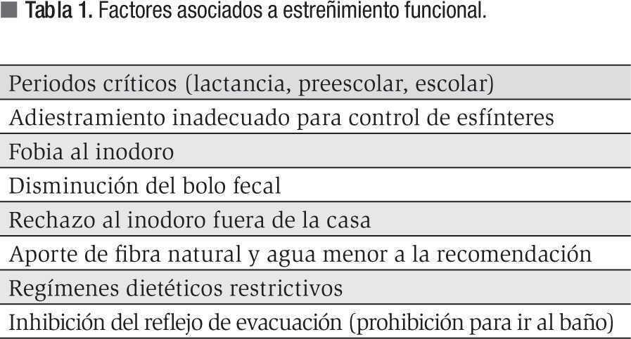 causas de constipado linear unit niños pdf