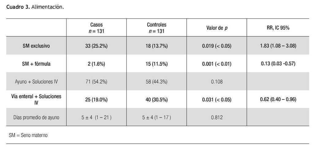 valores bilirrubina valores bilirrubina directa en recien nacidos en recien nacidos