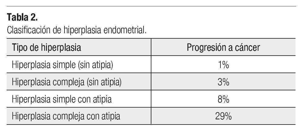 forum papilloma virus scăderea dezintoxicării excesive