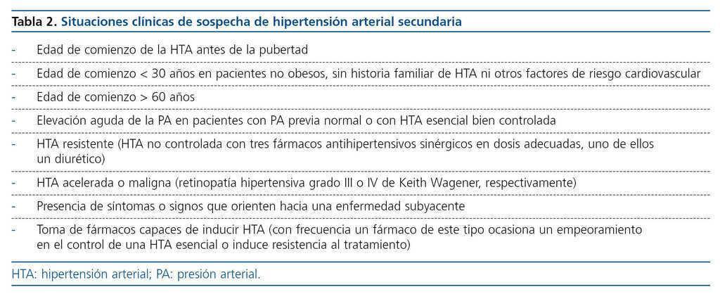 Prueba de sensibilidad a la sal hipertensión icd-9