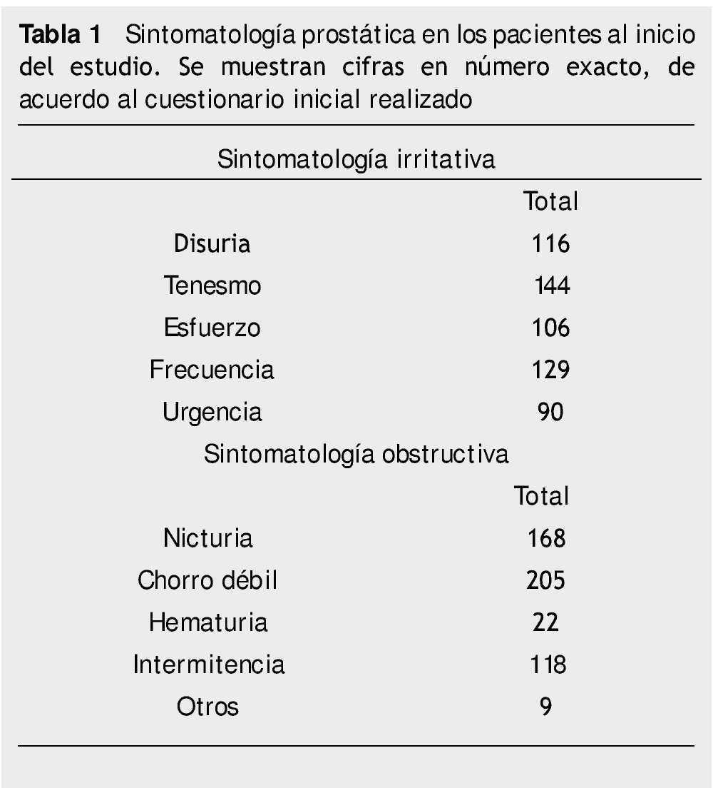 psa sensibilidad para el cáncer de próstata