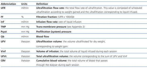 Clinical application of Ultracontrol®: infusion volume and