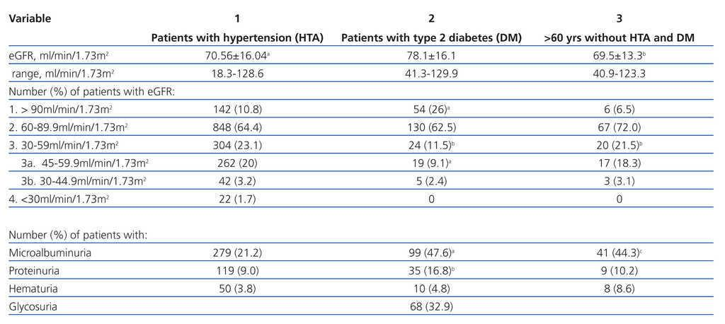 estándar de atención médica en diabetes 2020 ppt file