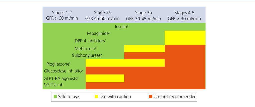 diabetes tipo 2 tratamiento editor pdf