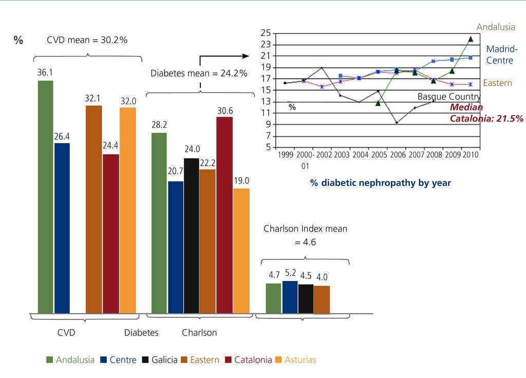 informe estadístico nacional de diabetes 2020