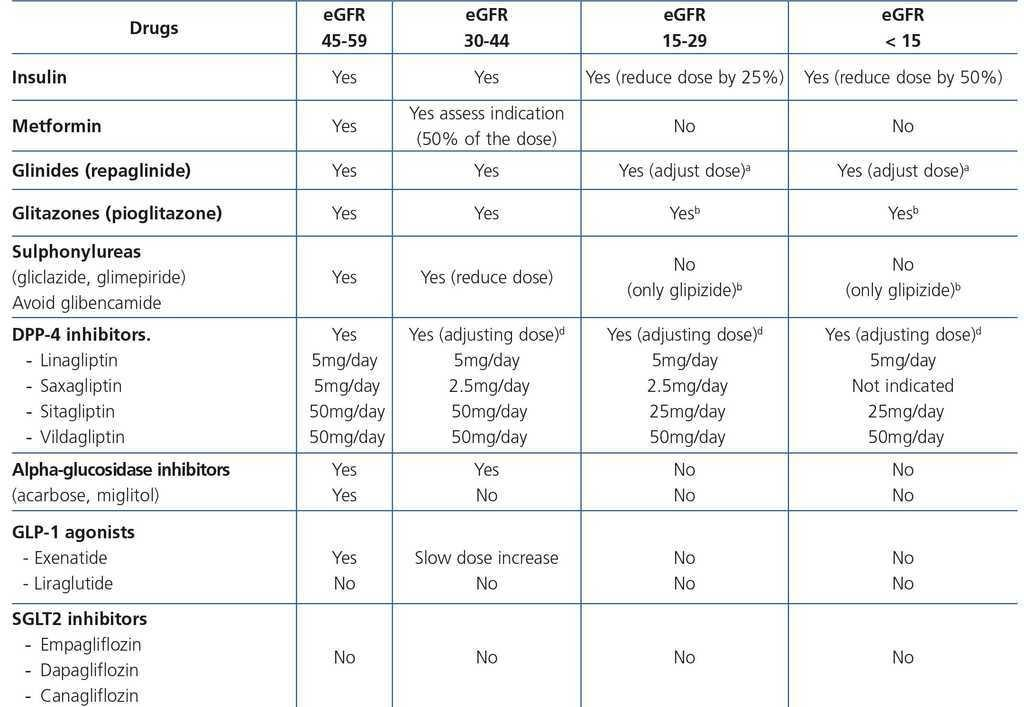 modafinil dosage reviews