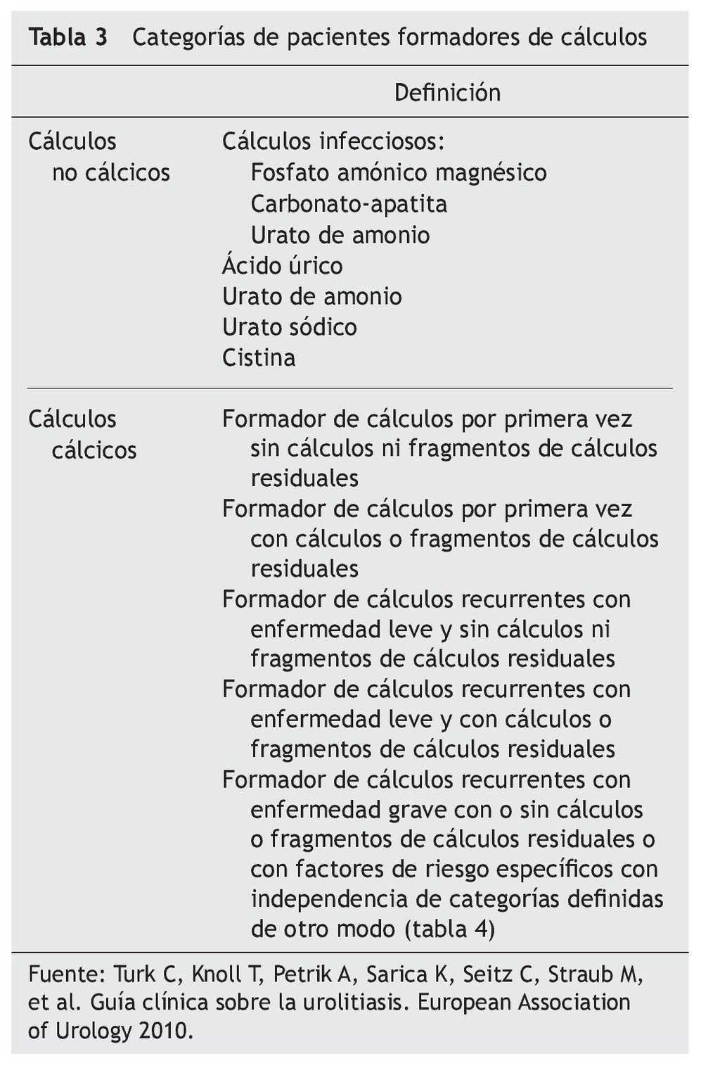 colico nefritico embarazo sintomas
