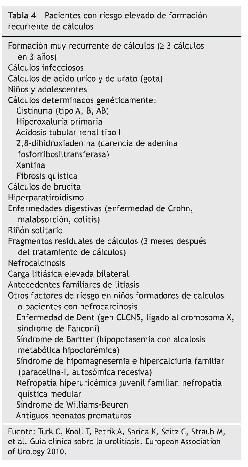 Dieta colico nefritico pdf