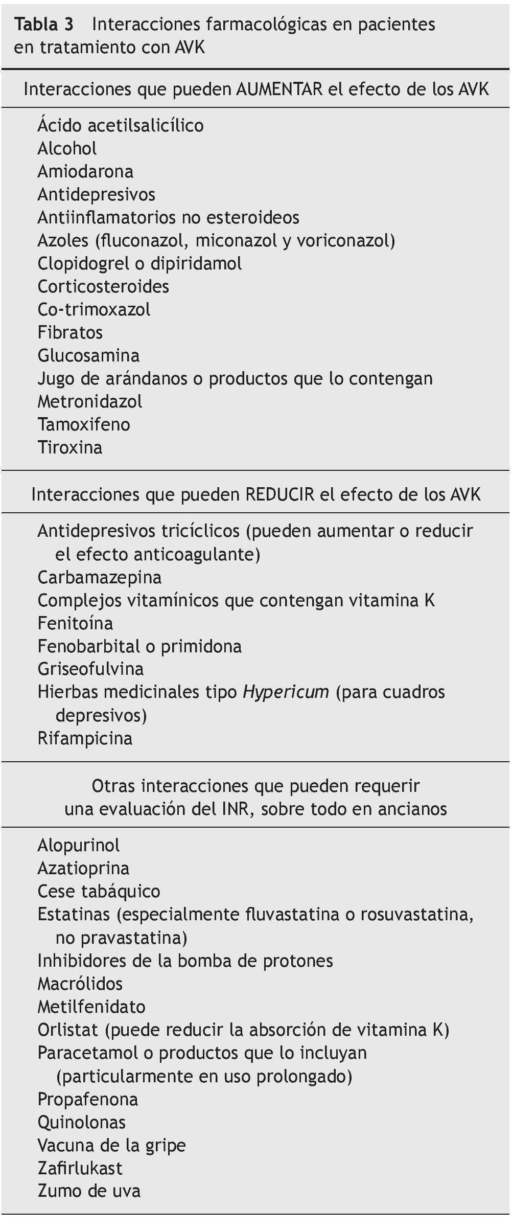 Vitamina grupo k3 funcional