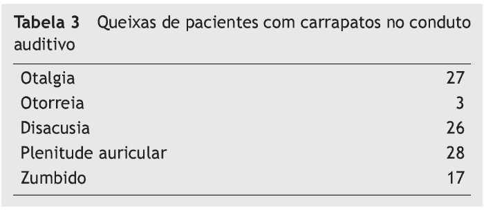 manual de ácaros mesostigmatidos parásitos en vertebrados