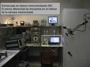 Laboratorio y equipo para MC.