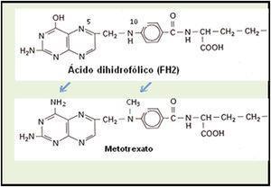 Fórmula química del metotrexato