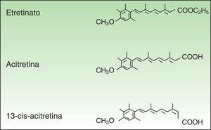 Estructura química de la acitretina.