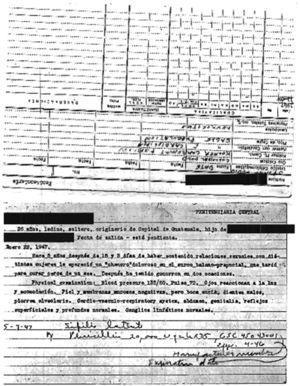 Ficha de recogida de datos de pacientes de la prisión de Guatemala procedentes de los archivos de John Cutler. Fuente: National Archives.