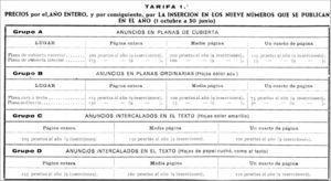 Tarifas por publicidad en la revista Actas Dermo-Sifiliográficas. 1932.