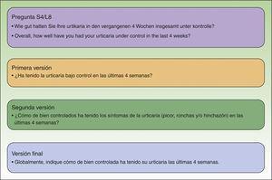Modificaciones realizadas en la pregunta S4/L8 del cuestionario Urticaria Control Test.