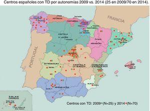 Centros españoles con TD por autonomías 2009 vs. 2014 (25 en 2009/70 en 2014).