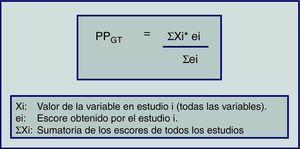 Cálculo de promedios ponderados (PP) para las variables estudiadas en los grupos de tratamiento (GT). Las abreviaciones Xi, ei y ei, representan el valor de la variable en el estudio i (para todas las variables), el escore obtenido por el estudio i, y la sumatoria de los escores de todos los estudios respectivamente.