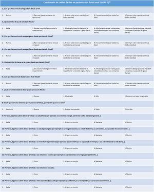 Cuestionario de calidad de vida en pacientes con fístula anal (QoLAF-Q).
