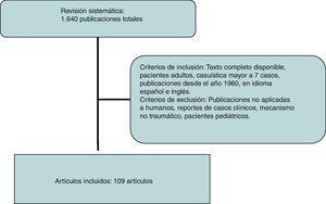 Criterios de inclusión y exclusión de selección de artículos.
