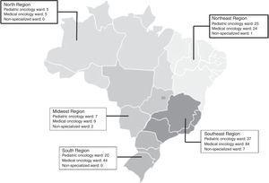 Distribution of specialized wards according to Brazilian regions, 2007–2011.