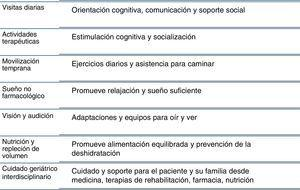 Programas incluidos en el Hospital Elder Life Program (HELP).