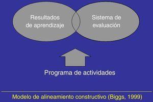 Esquema que muestra los dos grandes bloques de la asignatura: lo que el alumno debe conseguir (resultados de aprendizaje que se concretan y definen mediante el sistema de evaluación) y lo que se le ofrece para lograrlo (programa de actividades).