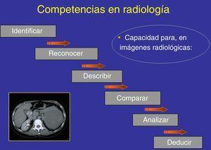 Esquema sobre las competencias específicas del alumno de Radiología.