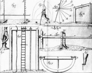 Aparelhos de ginástica apresentados em Ginástica para a juventude. A figura designada como oito corresponde ao aparelho proposto para o exercício do equilíbrio.