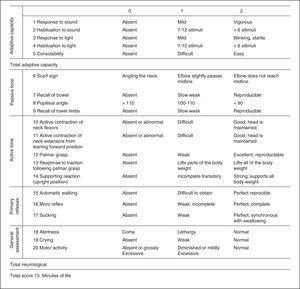 Neonatal Neurological and Adaptive Capacity Scoring.