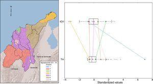 Mapa de agrupaciones y diagrama de caja paralelo [ICV-TH]. Fuente: construcción propia a partir de datos del SIGOT. La figura se encuentra disponible en color en la versión electrónica del artículo.