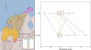 Mapa de agrupaciones y diagrama de caja paralelo [ICV-DE]. Fuente: construcción propia a partir de datos del SIGOT. La figura se encuentra disponible en color en la versión electrónica del artículo.