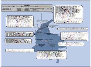 Mapa Logístico LATIN Colombia.