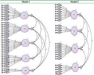 Comparing parsimonious models 1 and 2.