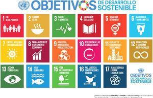 Objetivos de desarrollo sostenible. Diecisiete objetivos para transformar nuestro mundo. Disponible en: http://www.un.org/sustainabledevelopment/es/objetivos-de-desarrollo-sostenible/