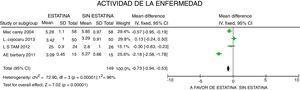 Análisis del efecto de las estatinas en la actividad de la enfermedad.