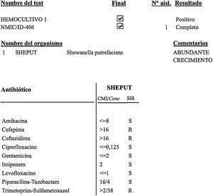 Perfil de sensibilidad reportado en el antibiograma del microorganismo aislado.
