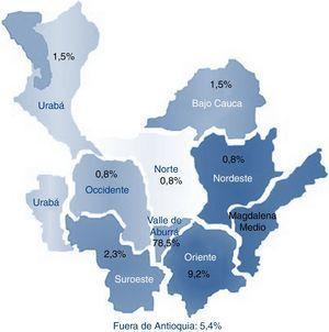 Distribución porcentual por regiones según residencia del paciente.