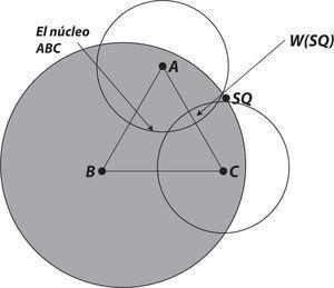Figura No 4.