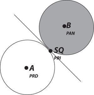 Figura No 5.