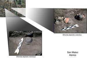 Ejemplo de ofrendas-depósito colectivas e individuales recuperadas de San Mateo Atenco.