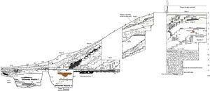 Perfil principal de la excavación del Montículo 11.