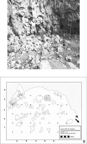 (a) Bone accumulation at the Sak Tat rock-shelter (b) drawing, indicating dimensions and surface features (ceramic incense burners and human assemblages (drawing by M. Sánchez)