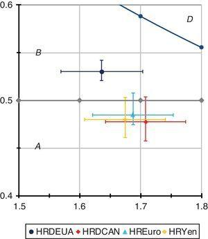 Localización de los pares α,H de las paridades. Fuente: elaboración propia con datos del Banco de México a través de hoja de cálculo.