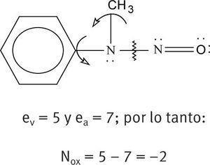 como ejemplo se muestra cmo se asignan los nmeros de oxidacin a los dos nitrgenos de la n nitroso n metilanilina para el nitrgeno unido al grupo