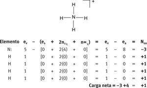 nmeros de oxidacin no comunes