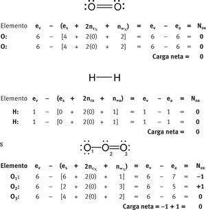 como se ve no es cierto que en los elementos libres esto es en estado no combinado cada tomo tiene un nmero de oxidacin de cero