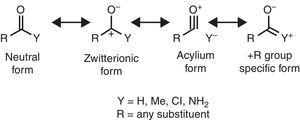 Neutral (left) and zwitterionic (right) resonance forms of a carbonyl compound.