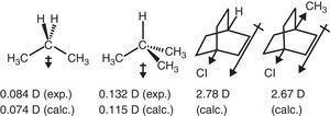 Dipole moments of propane and substituted bicyclo[2.2.2]octanes.
